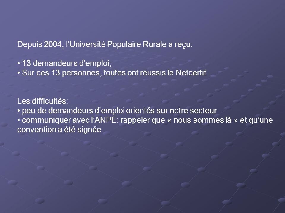 Depuis 2004, lUniversité Populaire Rurale a reçu: 13 demandeurs demploi; Sur ces 13 personnes, toutes ont réussis le Netcertif Les difficultés: peu de demandeurs demploi orientés sur notre secteur communiquer avec lANPE: rappeler que « nous sommes là » et quune convention a été signée