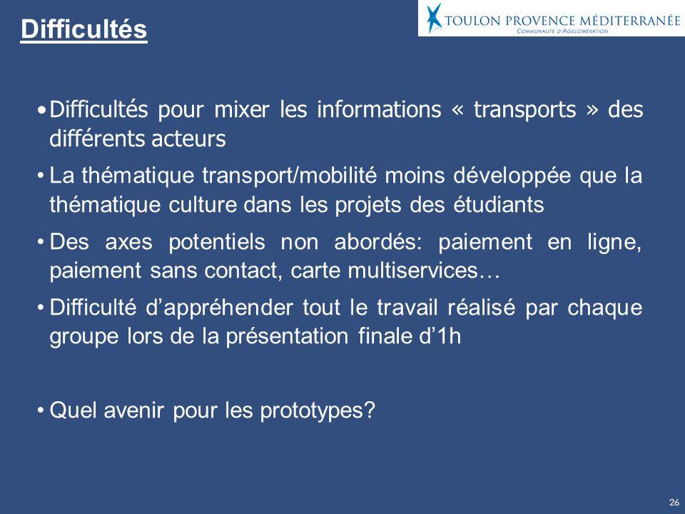 26 Difficultés Difficultés pour mixer les informations « transports » des différents acteurs La thématique transport/mobilité moins développée que la