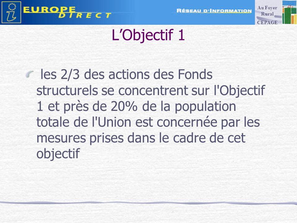 LObjectif 1 les 2/3 des actions des Fonds structurels se concentrent sur l Objectif 1 et près de 20% de la population totale de l Union est concernée par les mesures prises dans le cadre de cet objectif Au Foyer Rural CEPAGE