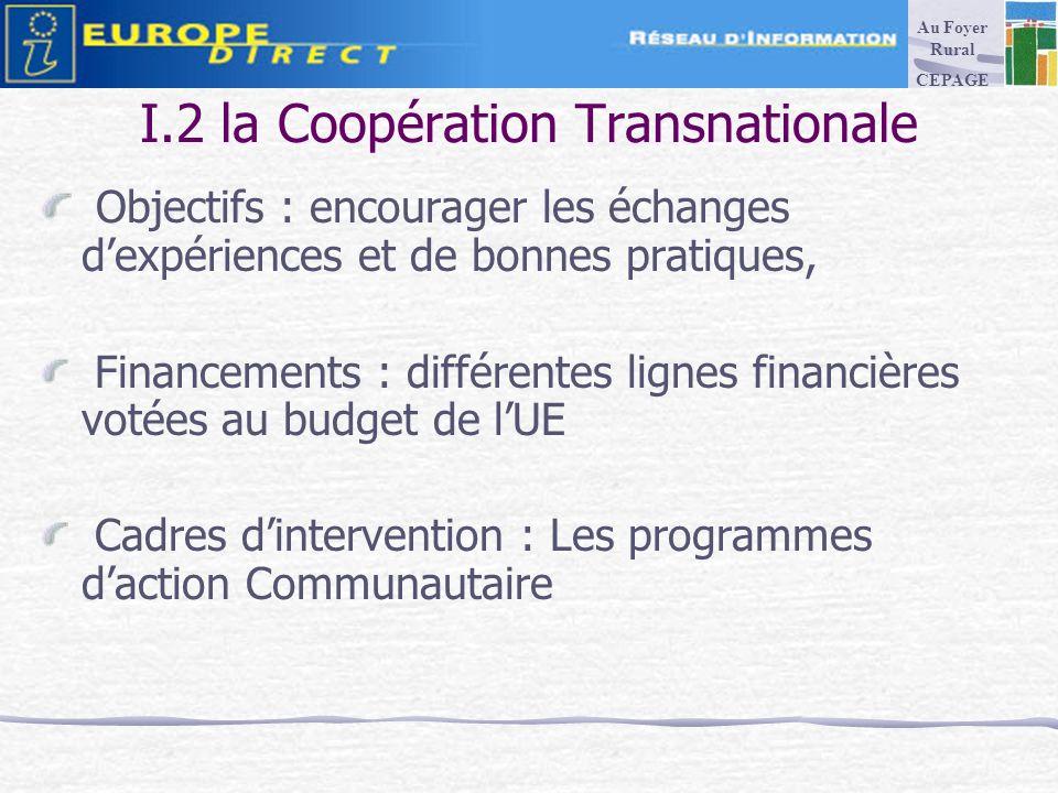 I.2 la Coopération Transnationale Objectifs : encourager les échanges dexpériences et de bonnes pratiques, Financements : différentes lignes financières votées au budget de lUE Cadres dintervention : Les programmes daction Communautaire Au Foyer Rural CEPAGE