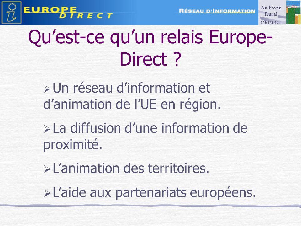 Quest-ce quun relais Europe- Direct . Un réseau dinformation et danimation de lUE en région.