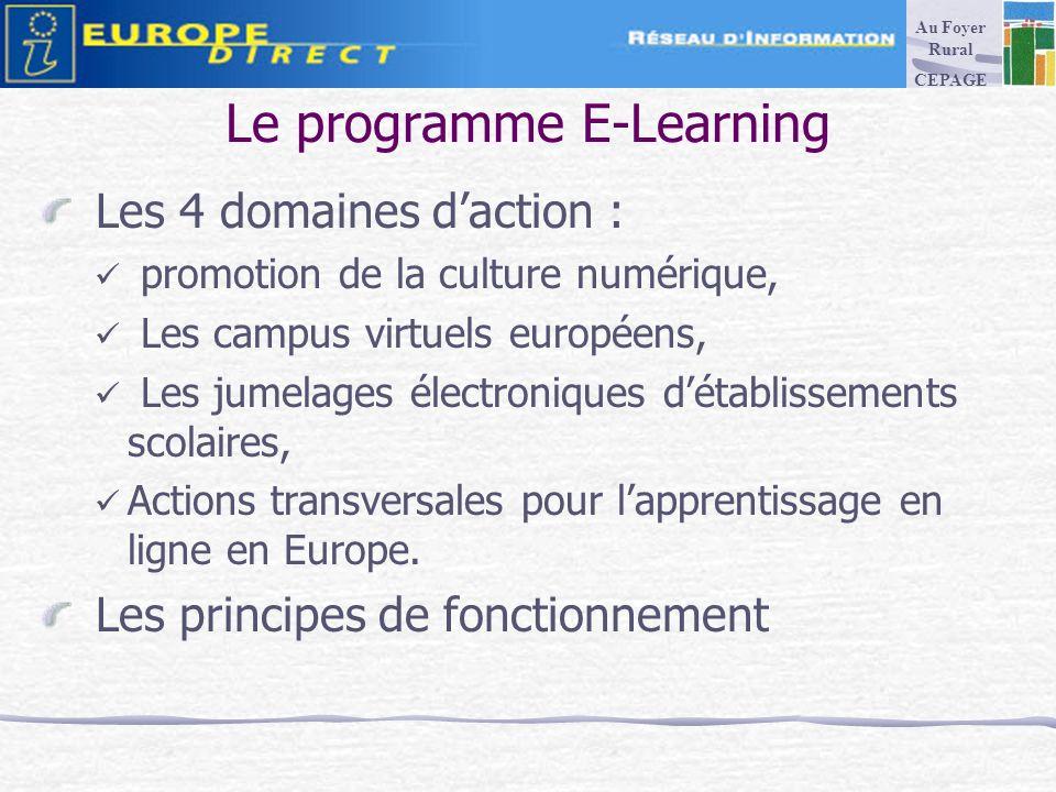 Le programme E-Learning Les 4 domaines daction : promotion de la culture numérique, Les campus virtuels européens, Les jumelages électroniques détablissements scolaires, Actions transversales pour lapprentissage en ligne en Europe.