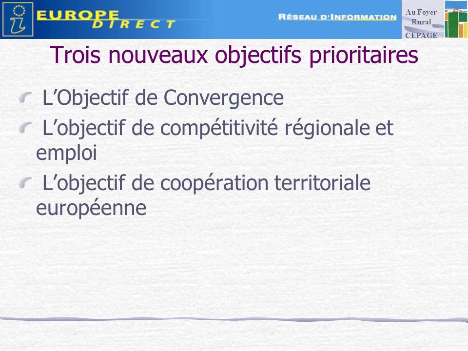 Trois nouveaux objectifs prioritaires LObjectif de Convergence Lobjectif de compétitivité régionale et emploi Lobjectif de coopération territoriale européenne Au Foyer Rural CEPAGE