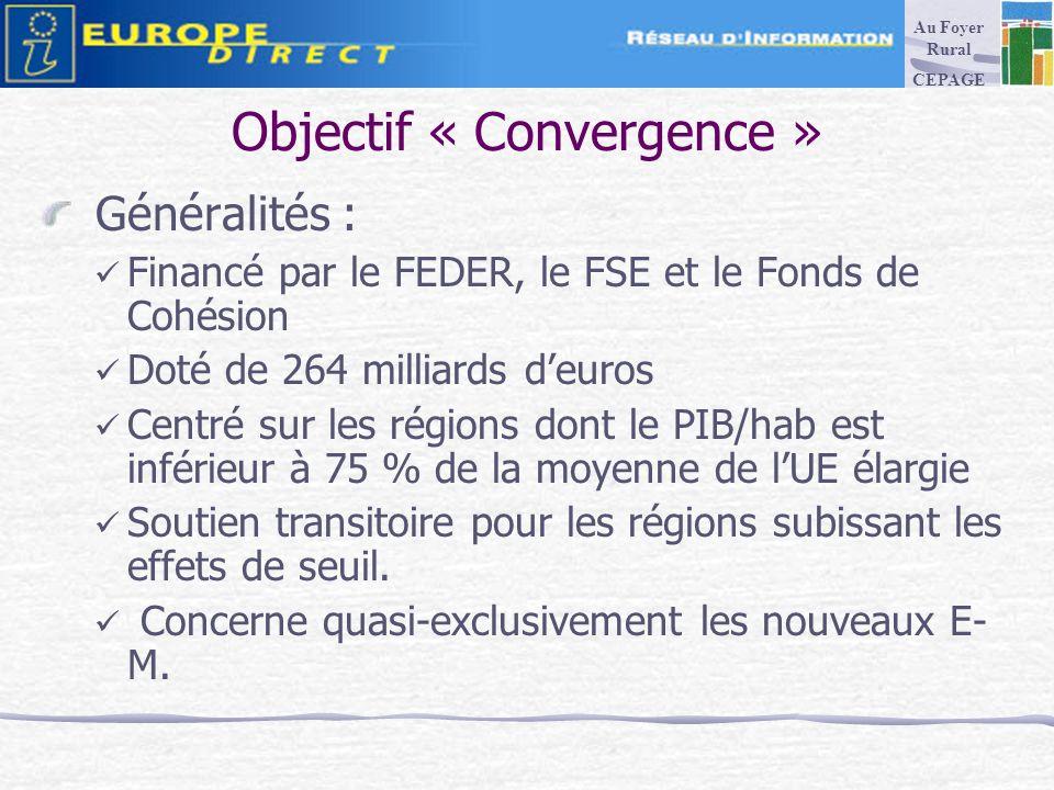 Objectif « Convergence » Généralités : Financé par le FEDER, le FSE et le Fonds de Cohésion Doté de 264 milliards deuros Centré sur les régions dont le PIB/hab est inférieur à 75 % de la moyenne de lUE élargie Soutien transitoire pour les régions subissant les effets de seuil.