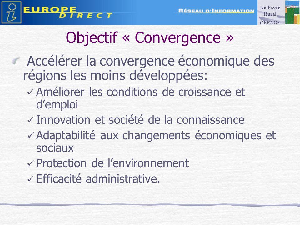 Objectif « Convergence » Accélérer la convergence économique des régions les moins développées: Améliorer les conditions de croissance et demploi Innovation et société de la connaissance Adaptabilité aux changements économiques et sociaux Protection de lenvironnement Efficacité administrative.