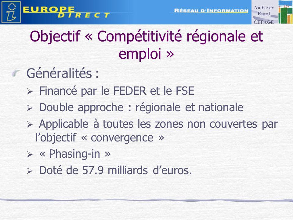 Objectif « Compétitivité régionale et emploi » Généralités : Financé par le FEDER et le FSE Double approche : régionale et nationale Applicable à toutes les zones non couvertes par lobjectif « convergence » « Phasing-in » Doté de 57.9 milliards deuros.