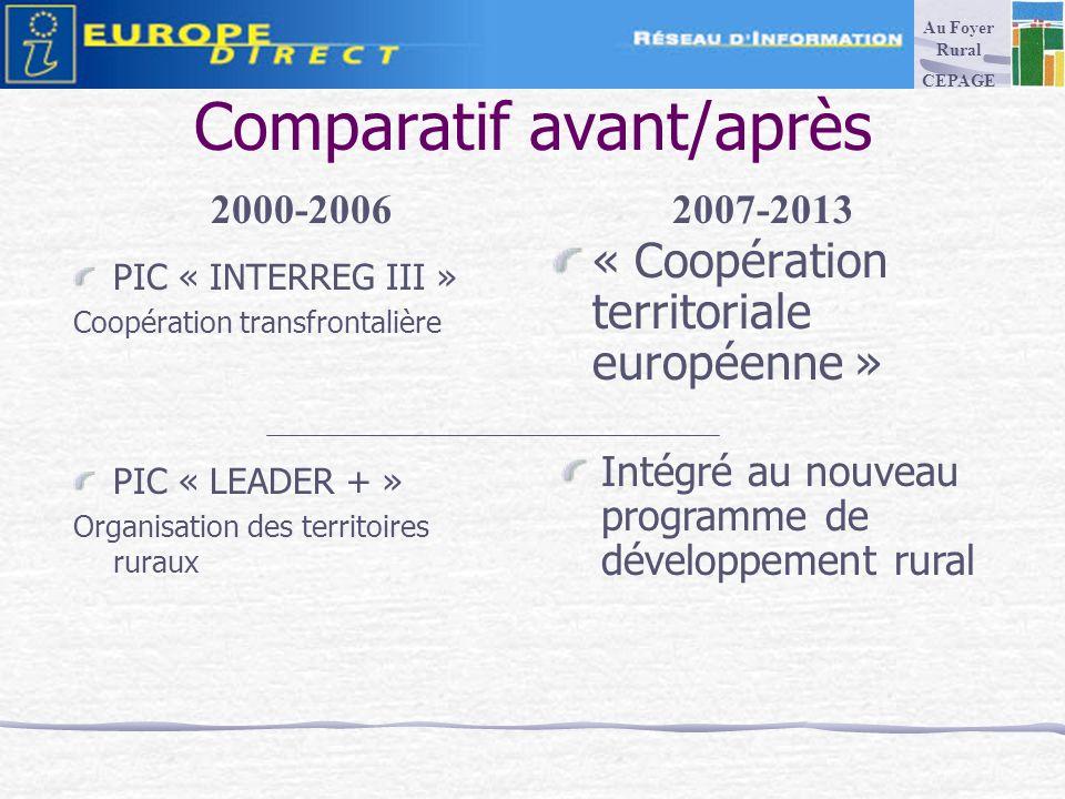 Comparatif avant/après PIC « INTERREG III » Coopération transfrontalière « Coopération territoriale européenne » 2000-20062007-2013 PIC « LEADER + » Organisation des territoires ruraux Intégré au nouveau programme de développement rural Au Foyer Rural CEPAGE