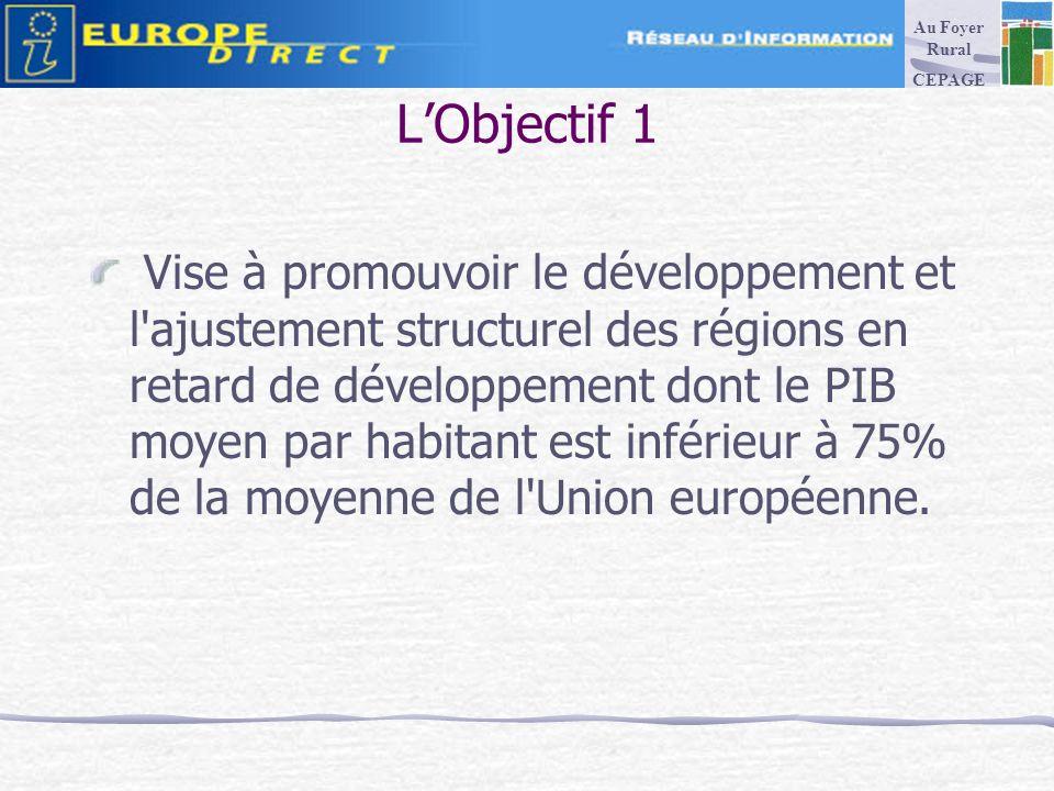 LObjectif 1 Vise à promouvoir le développement et l ajustement structurel des régions en retard de développement dont le PIB moyen par habitant est inférieur à 75% de la moyenne de l Union européenne.
