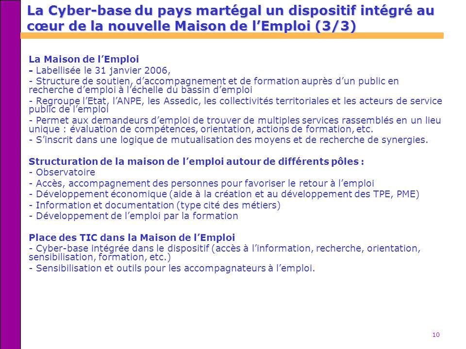 10 La Cyber-base du pays martégal un dispositif intégré au cœur de la nouvelle Maison de lEmploi (3/3) La Maison de lEmploi - Labellisée le 31 janvier