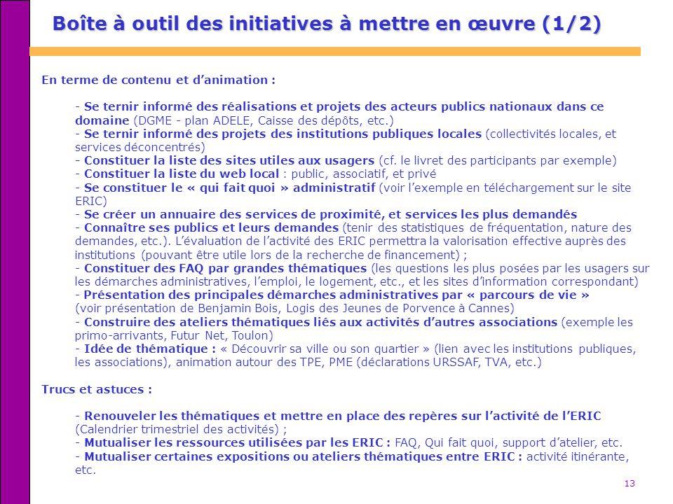 13 Boîte à outil des initiatives à mettre en œuvre (1/2) En terme de contenu et danimation : - Se ternir informé des réalisations et projets des acteu