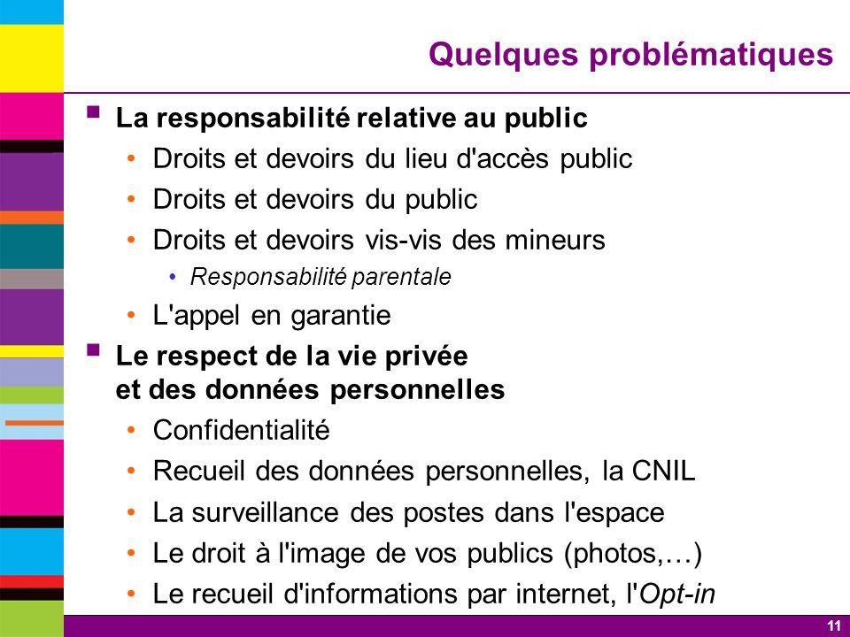 11 Quelques problématiques La responsabilité relative au public Droits et devoirs du lieu d'accès public Droits et devoirs du public Droits et devoirs