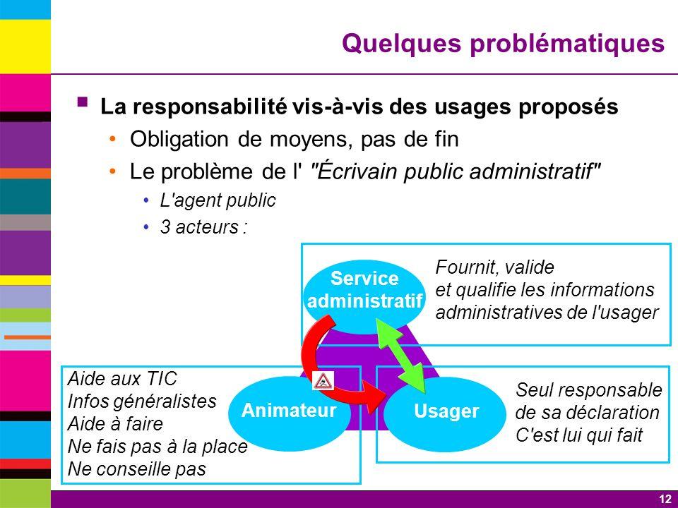 12 Quelques problématiques La responsabilité vis-à-vis des usages proposés Obligation de moyens, pas de fin Le problème de l'