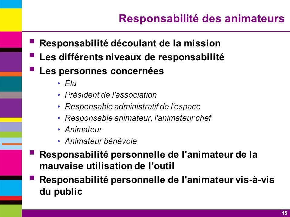 15 Responsabilité des animateurs Responsabilité découlant de la mission Les différents niveaux de responsabilité Les personnes concernées Élu Présiden