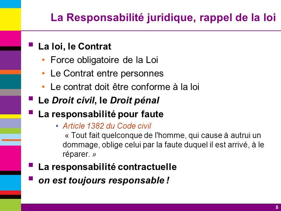 5 La Responsabilité juridique, rappel de la loi La loi, le Contrat Force obligatoire de la Loi Le Contrat entre personnes Le contrat doit être conform