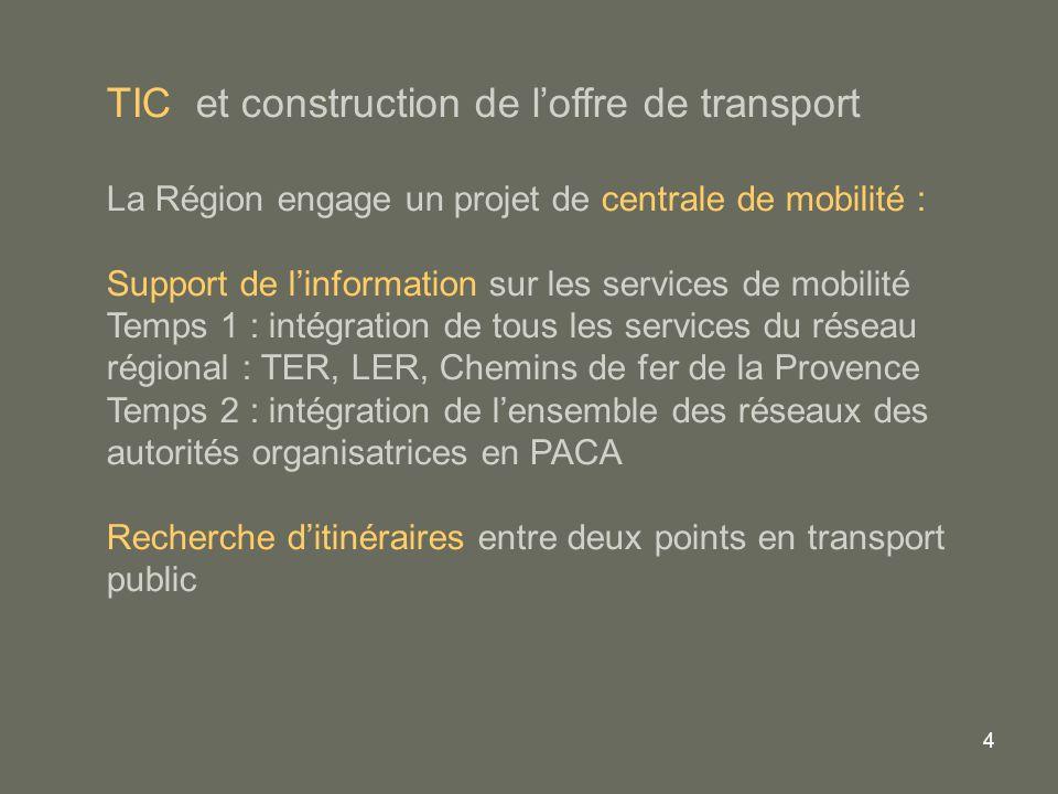 5 TIC et support du titre de transport La Région sest engagée dans une démarche billétique, un même titre de transport pour laccès à différents réseaux Temps 1 : sur les TER, LER, CP Temps 2 :sur les réseaux de l ensemble des collectivités organisatrices de transport