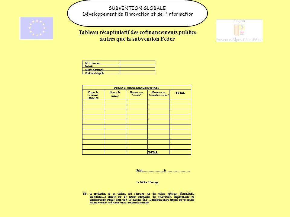 SUBVENTION GLOBALE Développement de linnovation et de l'information Tableau récapitulatif des cofinancements publics autres que la subvention Feder