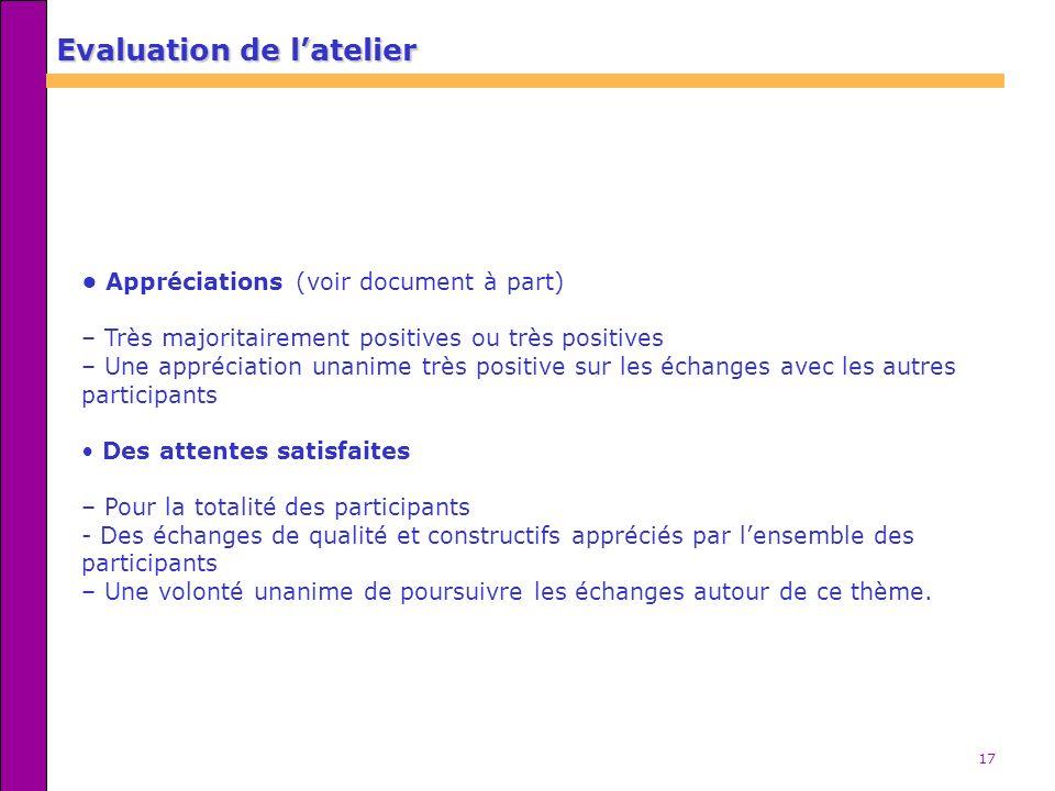 17 Evaluation de latelier Appréciations (voir document à part) – Très majoritairement positives ou très positives – Une appréciation unanime très posi