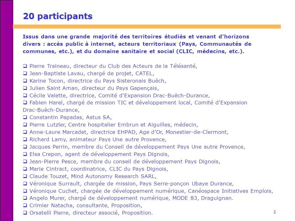 2 20 participants Issus dans une grande majorité des territoires étudiés et venant dhorizons divers : accès public à internet, acteurs territoriaux (P