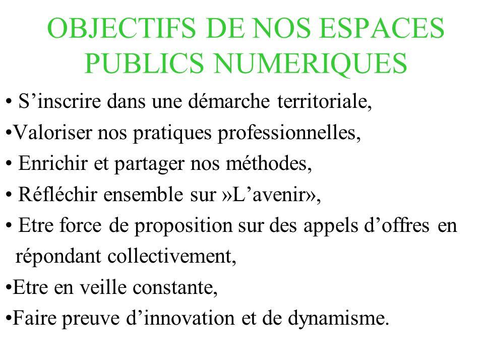 OBJECTIFS DE NOS ESPACES PUBLICS NUMERIQUES Sinscrire dans une démarche territoriale, Valoriser nos pratiques professionnelles, Enrichir et partager n