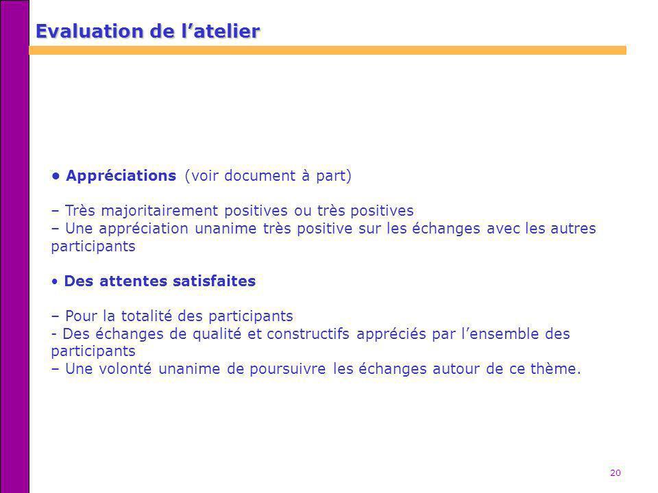20 Evaluation de latelier Appréciations (voir document à part) – Très majoritairement positives ou très positives – Une appréciation unanime très posi
