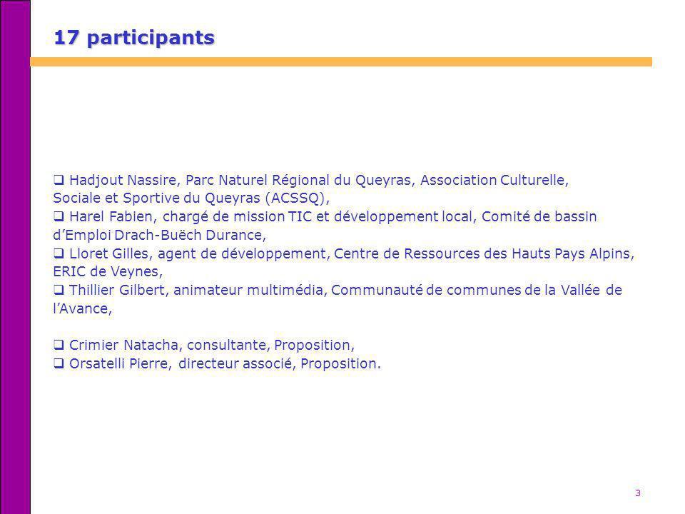 3 17 participants Hadjout Nassire, Parc Naturel Régional du Queyras, Association Culturelle, Sociale et Sportive du Queyras (ACSSQ), Harel Fabien, cha