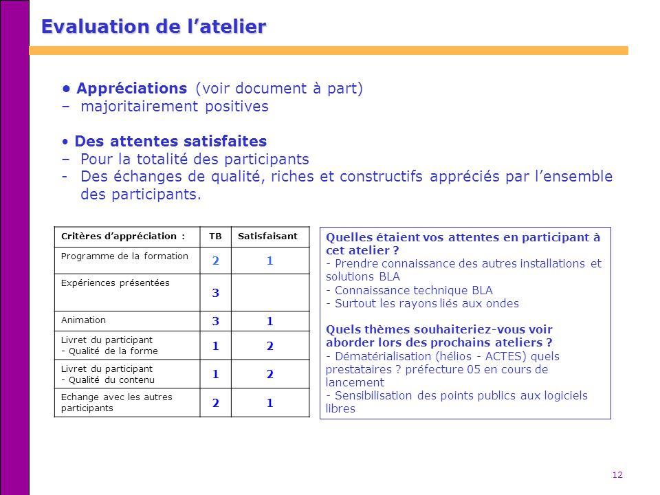 12 Evaluation de latelier Appréciations (voir document à part) – majoritairement positives Des attentes satisfaites –Pour la totalité des participants