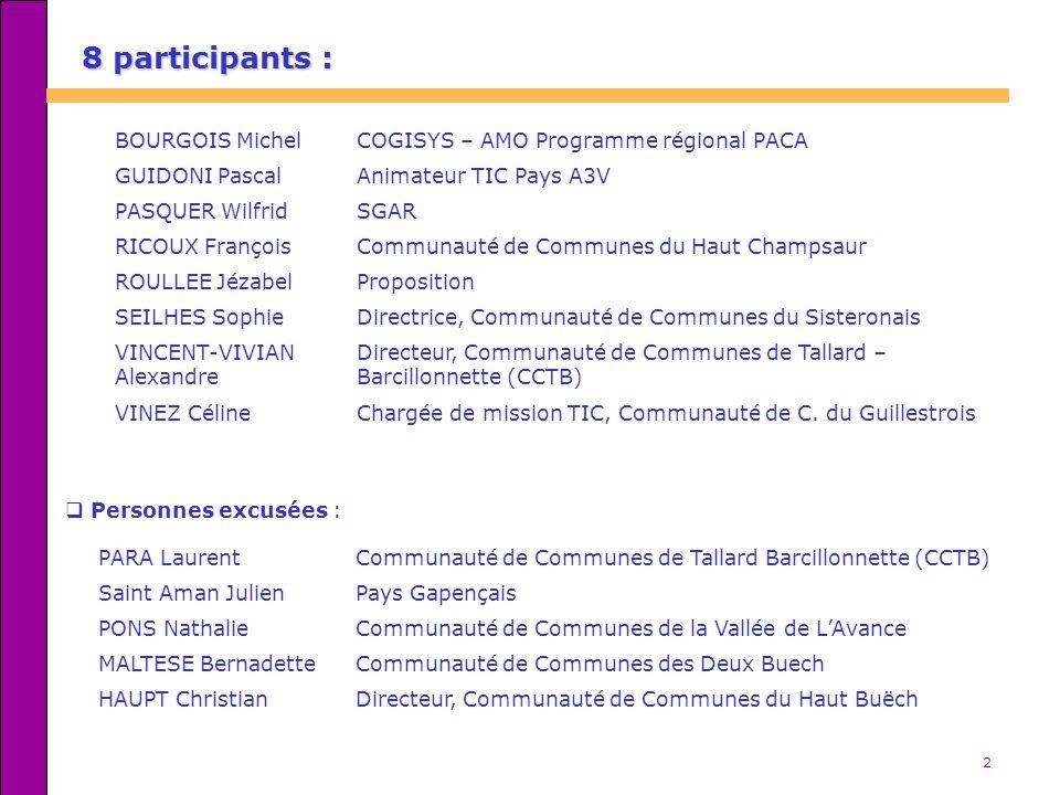 2 8 participants : Personnes excusées : BOURGOIS MichelCOGISYS – AMO Programme régional PACA GUIDONI PascalAnimateur TIC Pays A3V PASQUER WilfridSGAR