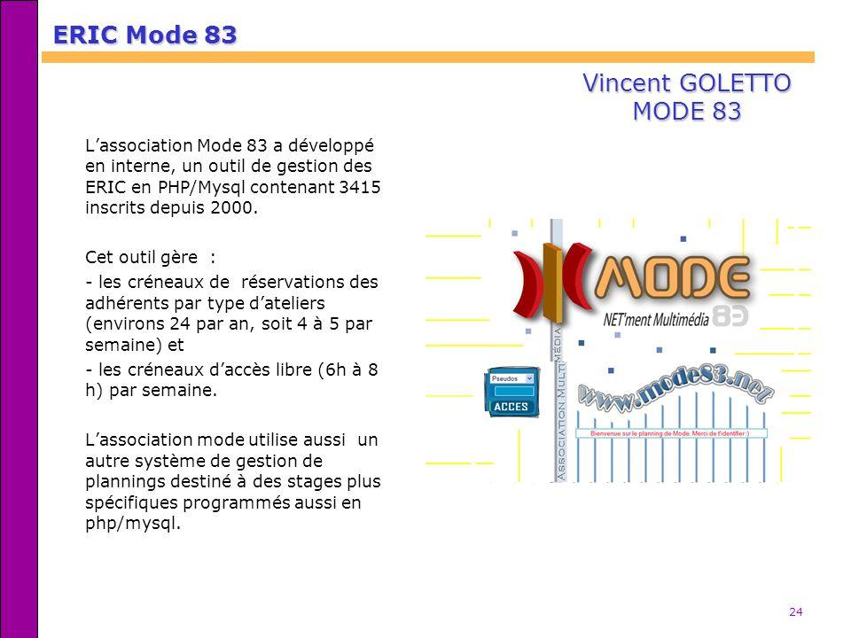 24 ERIC Mode 83 Vincent GOLETTO MODE 83 Lassociation Mode 83 a développé en interne, un outil de gestion des ERIC en PHP/Mysql contenant 3415 inscrits