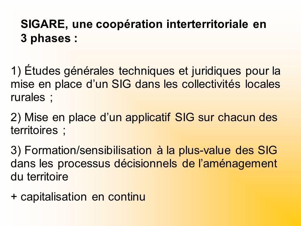 SIGARE, une coopération interterritoriale en 3 phases : 1) Études générales techniques et juridiques pour la mise en place dun SIG dans les collectivi