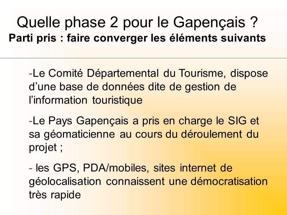 Quelle phase 2 pour le Gapençais ? Parti pris : faire converger les éléments suivants -Le Comité Départemental du Tourisme, dispose dune base de donné