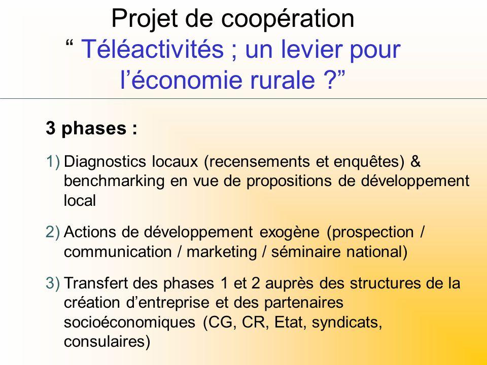 Projet de coopération Téléactivités ; un levier pour léconomie rurale ? 3 phases : 1)Diagnostics locaux (recensements et enquêtes) & benchmarking en v