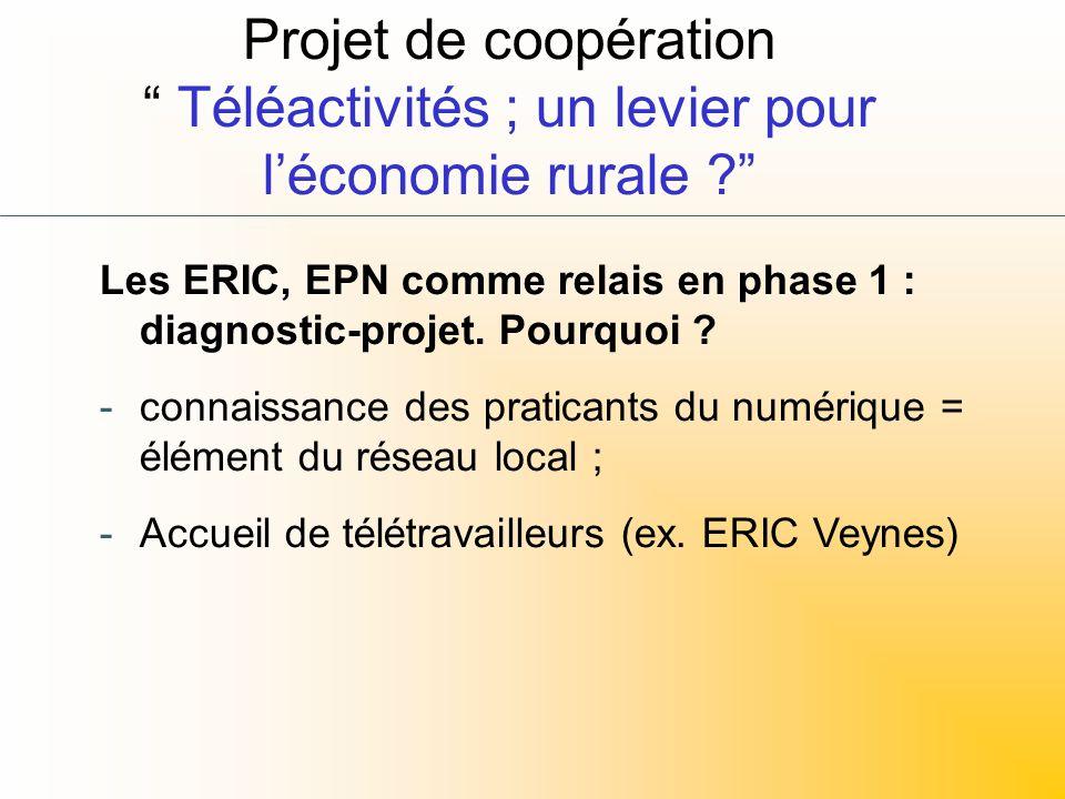 Projet de coopération Téléactivités ; un levier pour léconomie rurale ? Les ERIC, EPN comme relais en phase 1 : diagnostic-projet. Pourquoi ? -connais