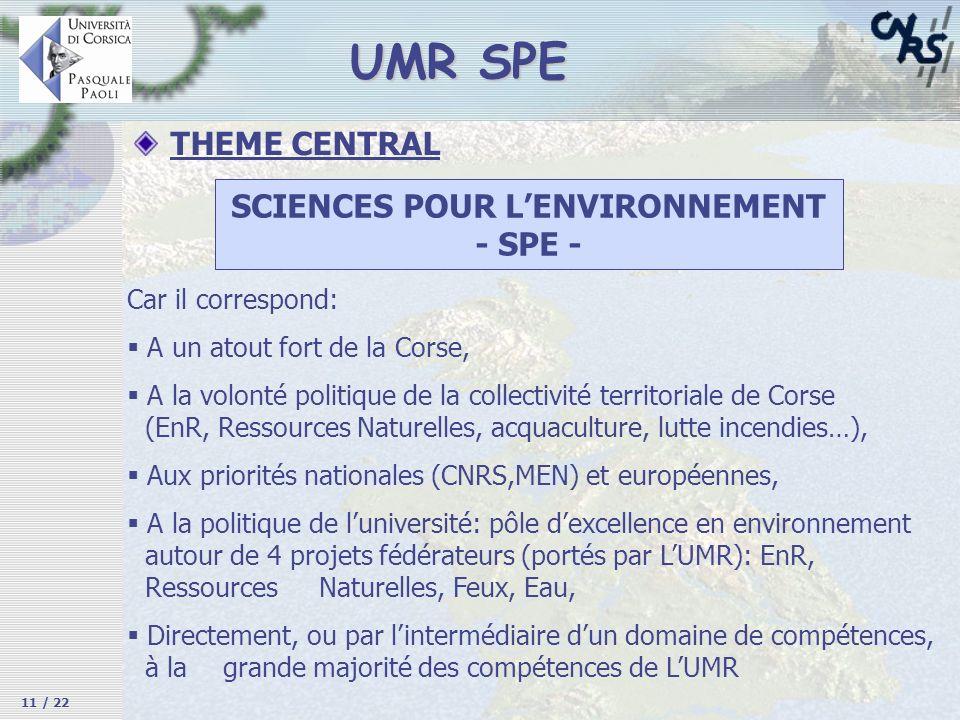 THEME CENTRAL SCIENCES POUR LENVIRONNEMENT - SPE - Car il correspond: A un atout fort de la Corse, A la volonté politique de la collectivité territori