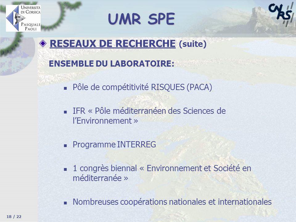 UMR SPE 18 / 22 ENSEMBLE DU LABORATOIRE: Pôle de compétitivité RISQUES (PACA) IFR « Pôle méditerranéen des Sciences de lEnvironnement » Programme INTE