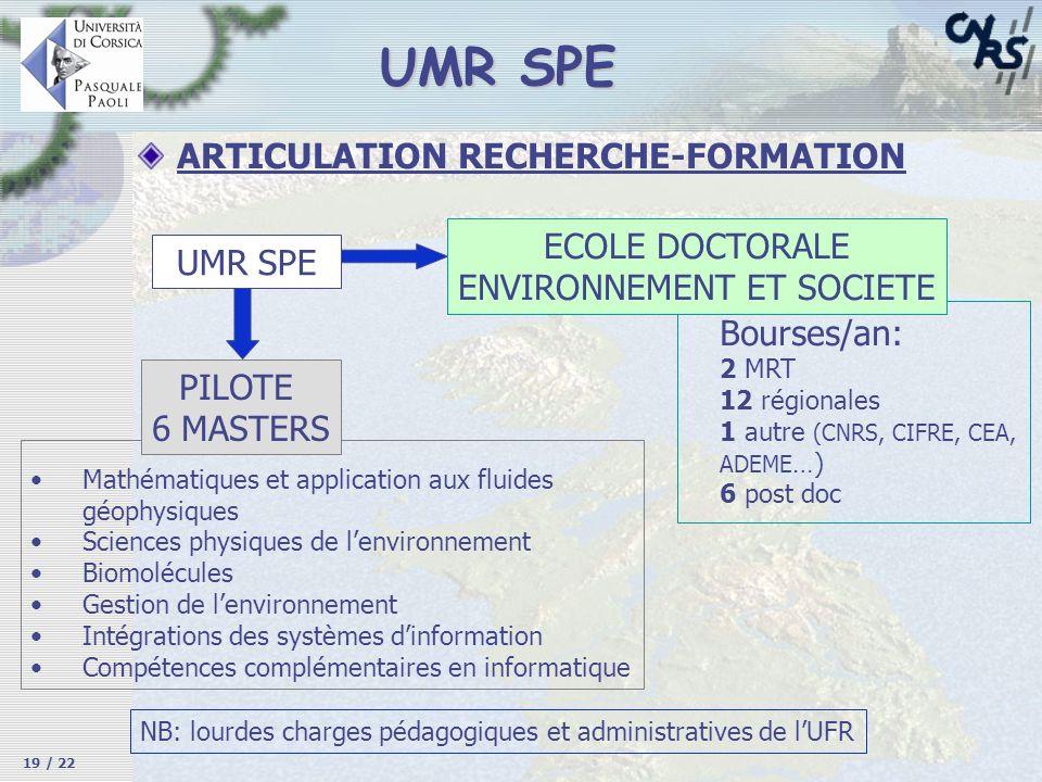 Mathématiques et application aux fluides géophysiques Sciences physiques de lenvironnement Biomolécules Gestion de lenvironnement Intégrations des sys