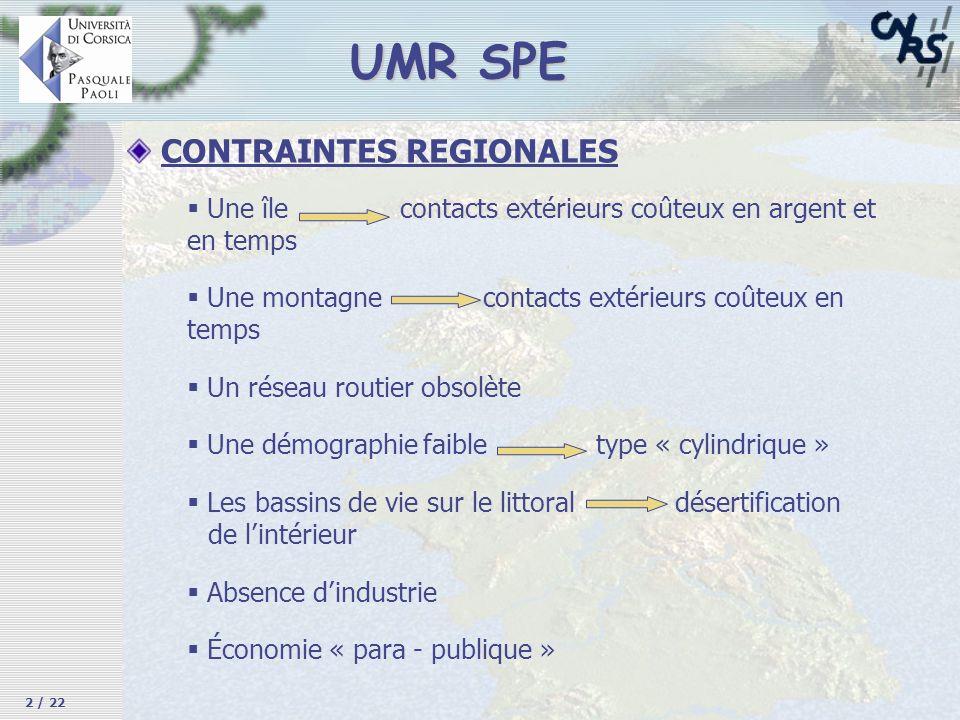 UMR SPE CONTRAINTES REGIONALES Une île contacts extérieurs coûteux en argent et en temps Une montagne contacts extérieurs coûteux en temps Un réseau r
