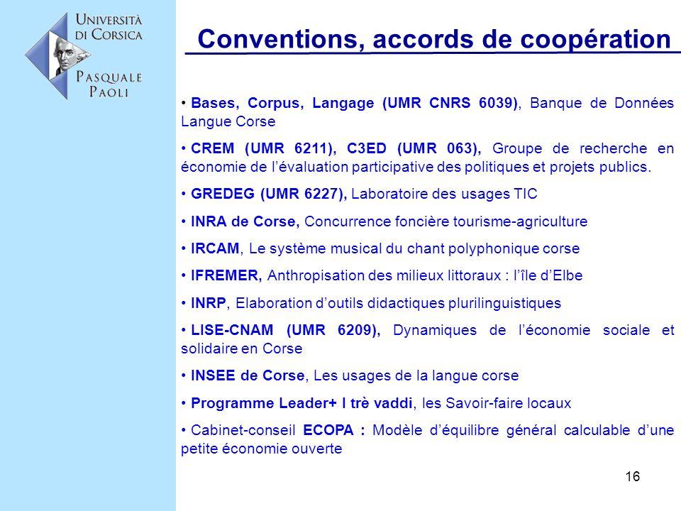 16 Conventions, accords de coopération Bases, Corpus, Langage (UMR CNRS 6039), Banque de Données Langue Corse CREM (UMR 6211), C3ED (UMR 063), Groupe