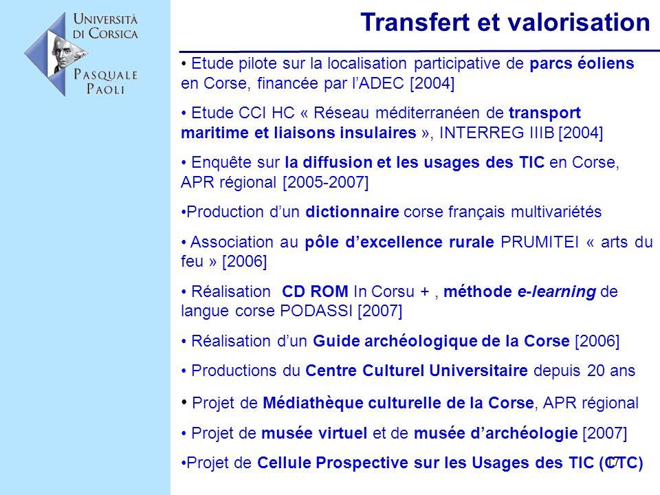 17 Transfert et valorisation Etude pilote sur la localisation participative de parcs éoliens en Corse, financée par lADEC [2004] Etude CCI HC « Réseau