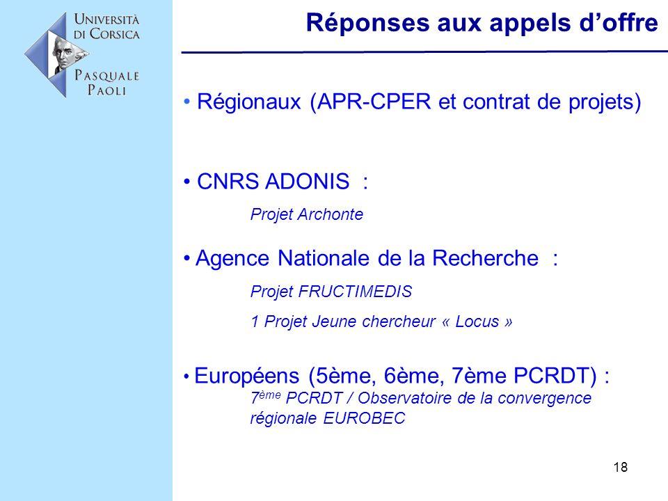 18 Réponses aux appels doffre Régionaux (APR-CPER et contrat de projets) CNRS ADONIS : Projet Archonte Agence Nationale de la Recherche : Projet FRUCT