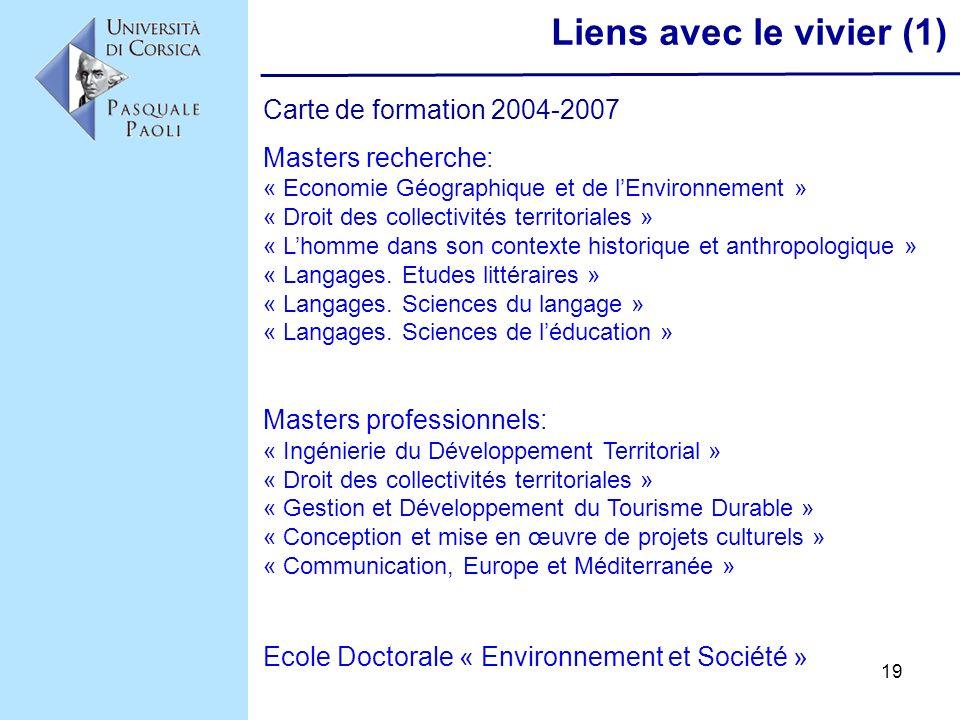 19 Liens avec le vivier (1) Carte de formation 2004-2007 Masters recherche: « Economie Géographique et de lEnvironnement » « Droit des collectivités t