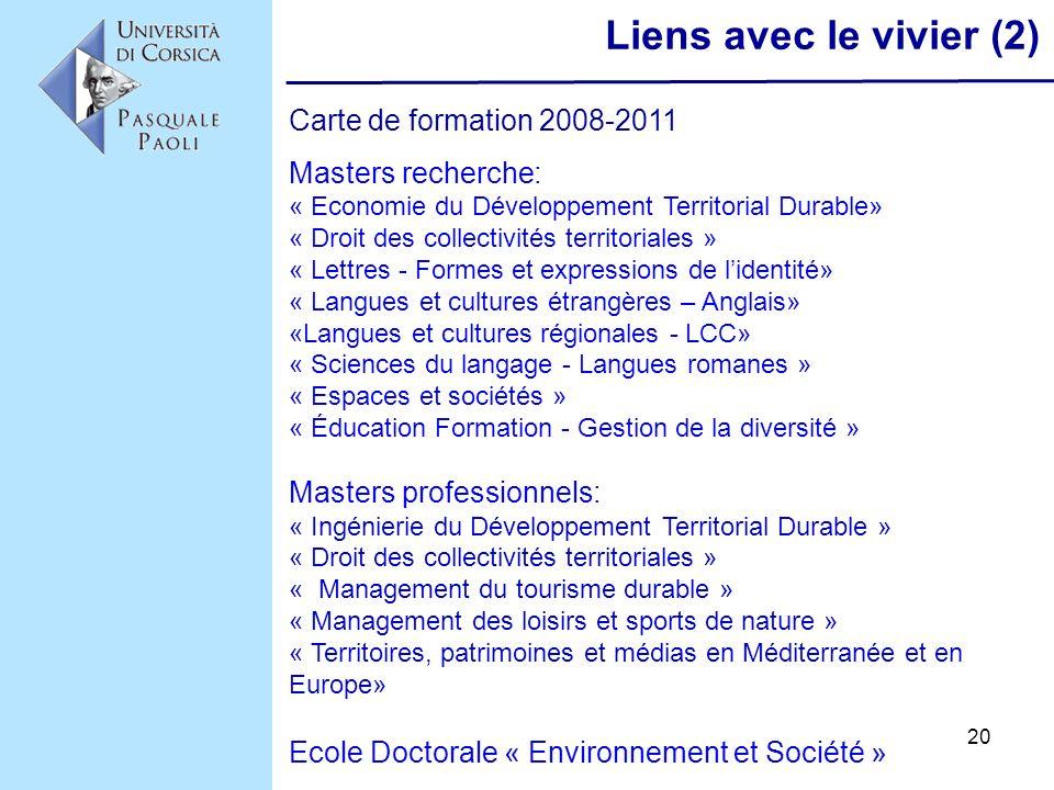 20 Liens avec le vivier (2) Carte de formation 2008-2011 Masters recherche: « Economie du Développement Territorial Durable» « Droit des collectivités