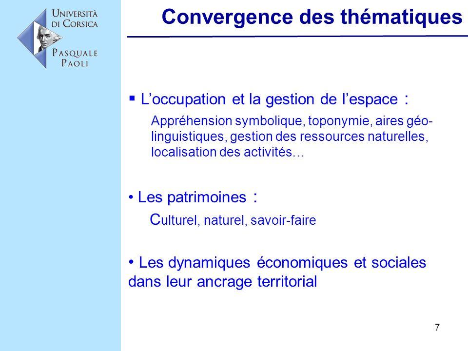 7 Convergence des thématiques Loccupation et la gestion de lespace : Appréhension symbolique, toponymie, aires géo- linguistiques, gestion des ressour