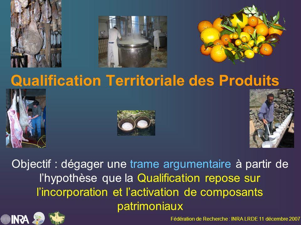 Fédération de Recherche : INRA LRDE 11 décembre 2007 Qualification Territoriale des Produits Objectif : dégager une trame argumentaire à partir de lhypothèse que la Qualification repose sur lincorporation et lactivation de composants patrimoniaux