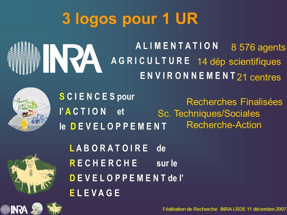 Fédération de Recherche : INRA LRDE 11 décembre 2007 3 logos pour 1 UR A L I M E N T A T I O N A G R I C U L T U R E E N V I R O N N E M E N T 8 576 agents 21 centres 14 dép scientifiques S C I E N C E S pour l A C T I O N et le D E V E L O P P E M E N T L A B O R A T O I R E de R E C H E R C H E sur le D E V E L O P P E M E N T de l E L E V A G E Recherches Finalisées Sc.