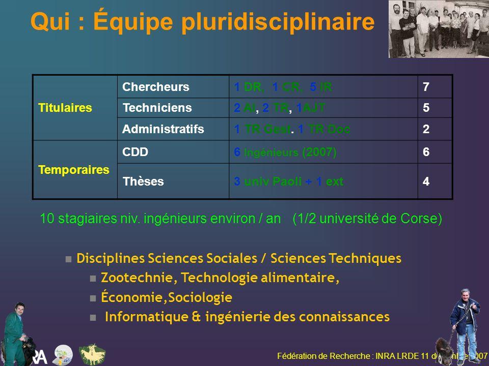Fédération de Recherche : INRA LRDE 11 décembre 2007 Qui : Équipe pluridisciplinaire Titulaires Chercheurs1 DR, 1 CR, 5 IR7 Techniciens2 AI, 2 TR, 1AJT5 Administratifs1 TR Gest.