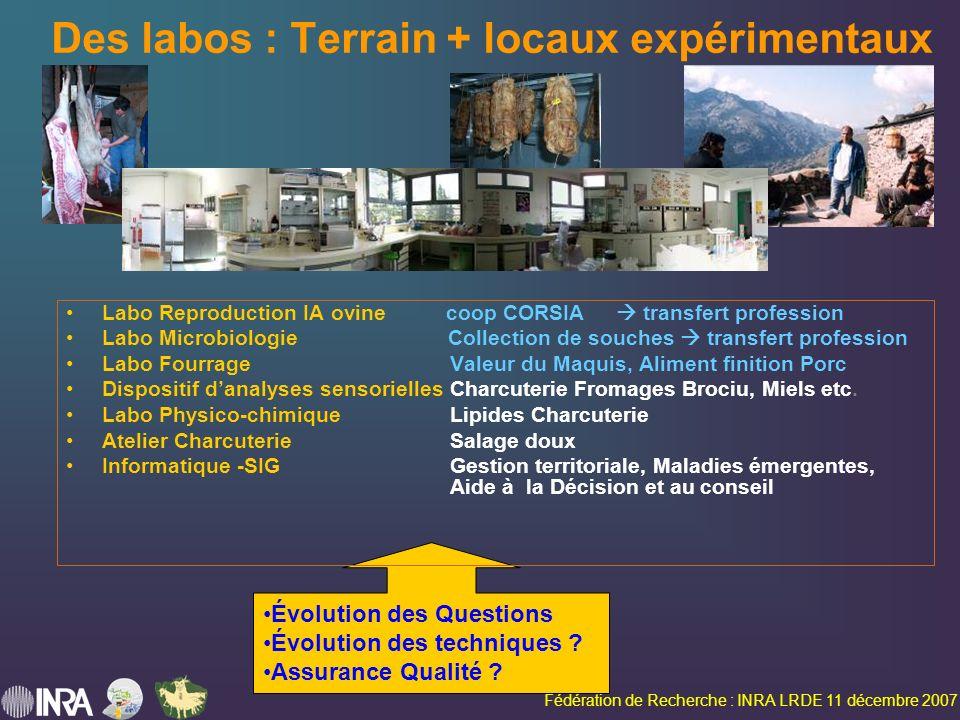 Fédération de Recherche : INRA LRDE 11 décembre 2007 Des labos : Terrain + locaux expérimentaux Évolution des Questions Évolution des techniques .
