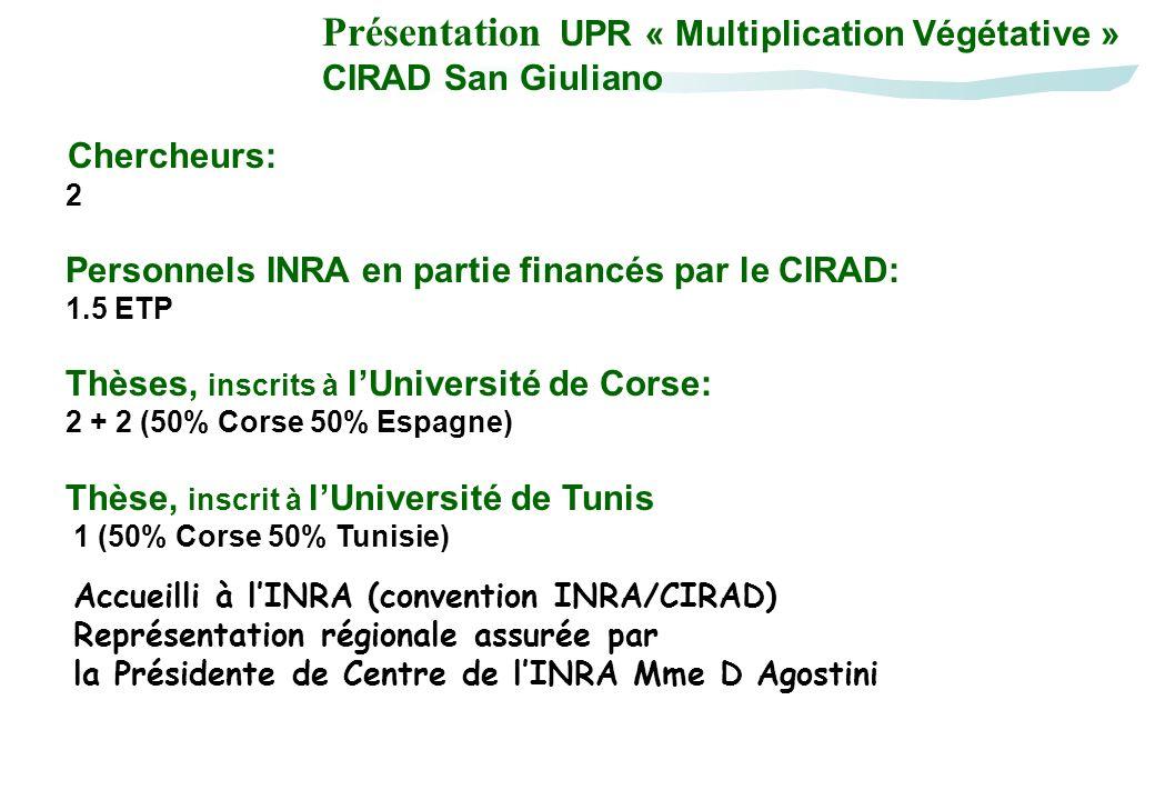 Accueilli à lINRA (convention INRA/CIRAD) Représentation régionale assurée par la Présidente de Centre de lINRA Mme D Agostini Présentation UPR « Mult