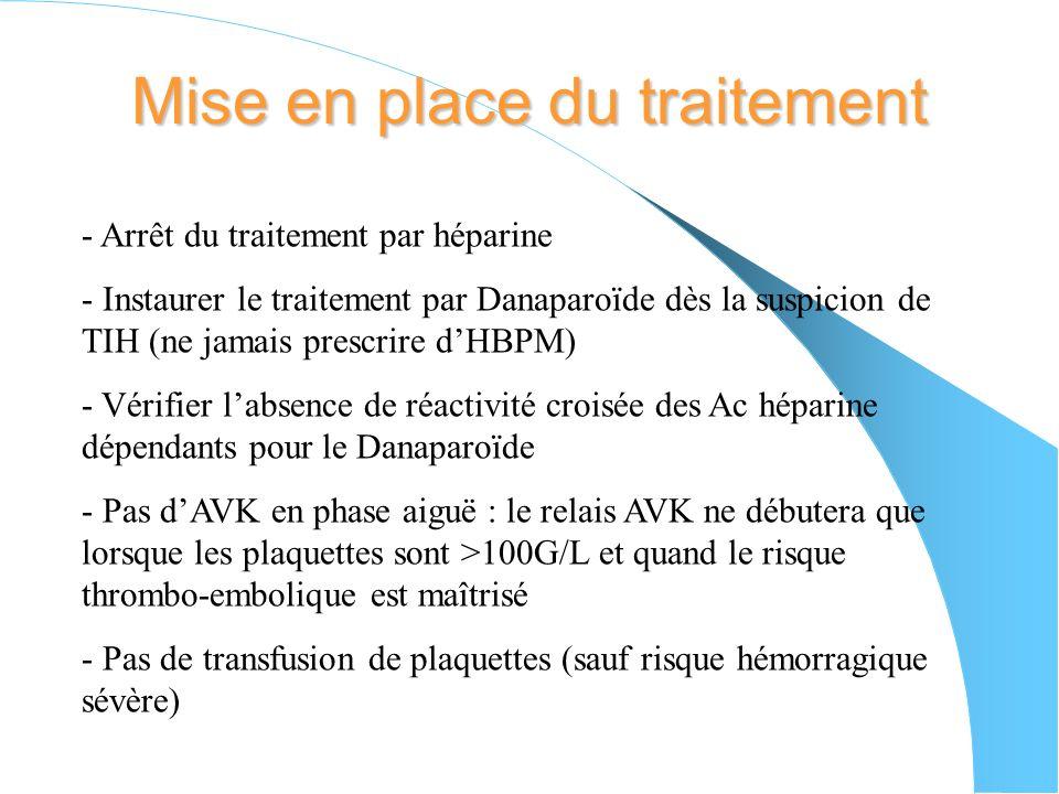 V) Traitement Orgaran® : Danaparoïde : héparinoïde de faible poids moléculaire - activité antithrombotique identique à celle de lhéparine - activité a
