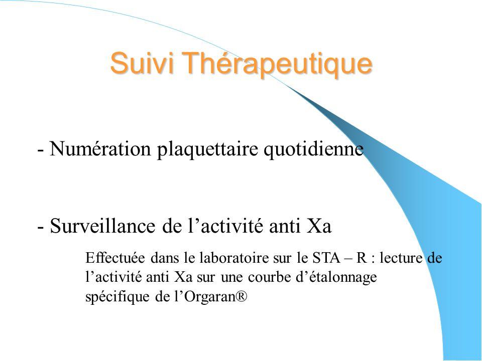 Mise en place du traitement - Arrêt du traitement par héparine - Instaurer le traitement par Danaparoïde dès la suspicion de TIH (ne jamais prescrire