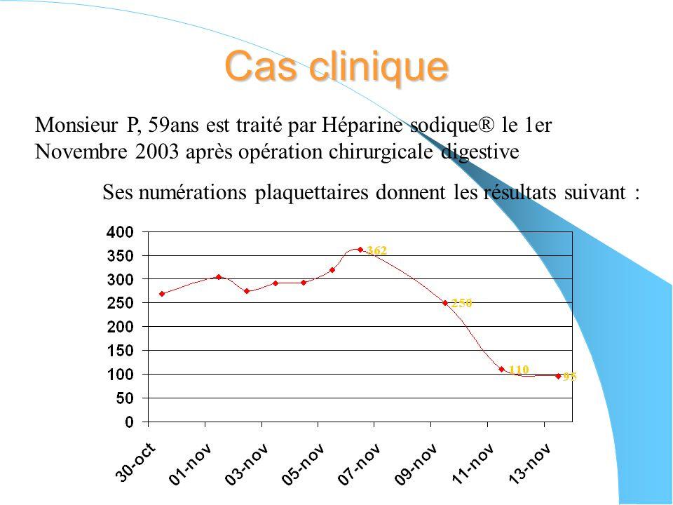Analyse des coûts Héparine non fractionnée : Ex : Calciparine : 0,816 / 0,5ml Traitement journalier < 1 Danaparoïde : 21,441 / ampoule Traitement jour